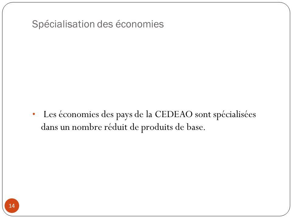 Spécialisation des économies