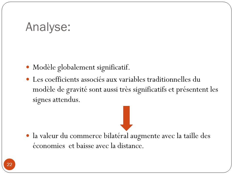 Analyse: Modèle globalement significatif.
