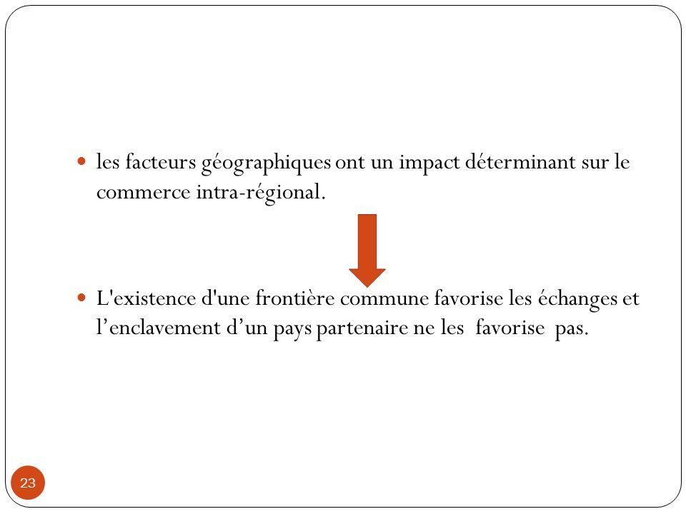les facteurs géographiques ont un impact déterminant sur le commerce intra-régional.