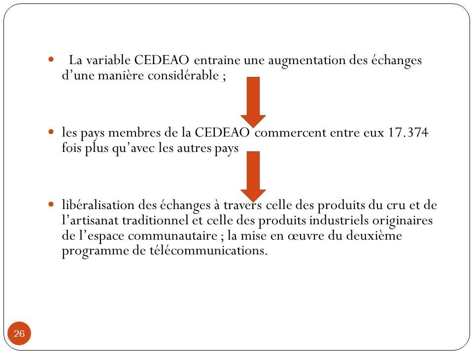 La variable CEDEAO entraine une augmentation des échanges d'une manière considérable ;