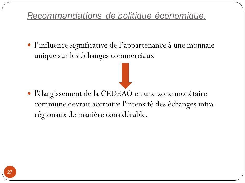 Recommandations de politique économique.