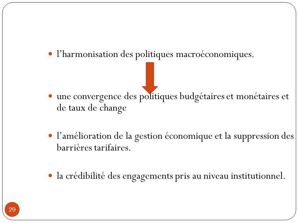 l'harmonisation des politiques macroéconomiques.