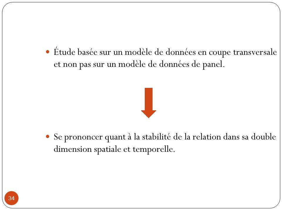 Étude basée sur un modèle de données en coupe transversale et non pas sur un modèle de données de panel.