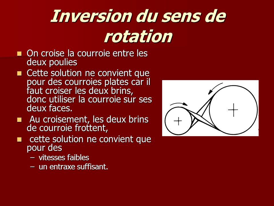 Inversion du sens de rotation