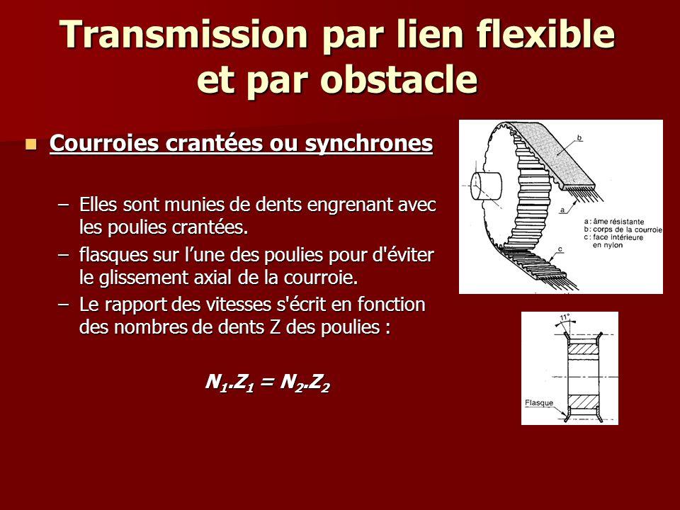 Transmission par lien flexible et par obstacle