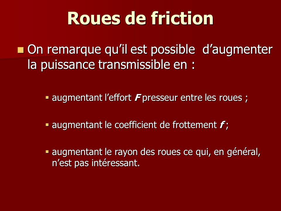 Roues de friction On remarque qu'il est possible d'augmenter la puissance transmissible en : augmentant l'effort F presseur entre les roues ;