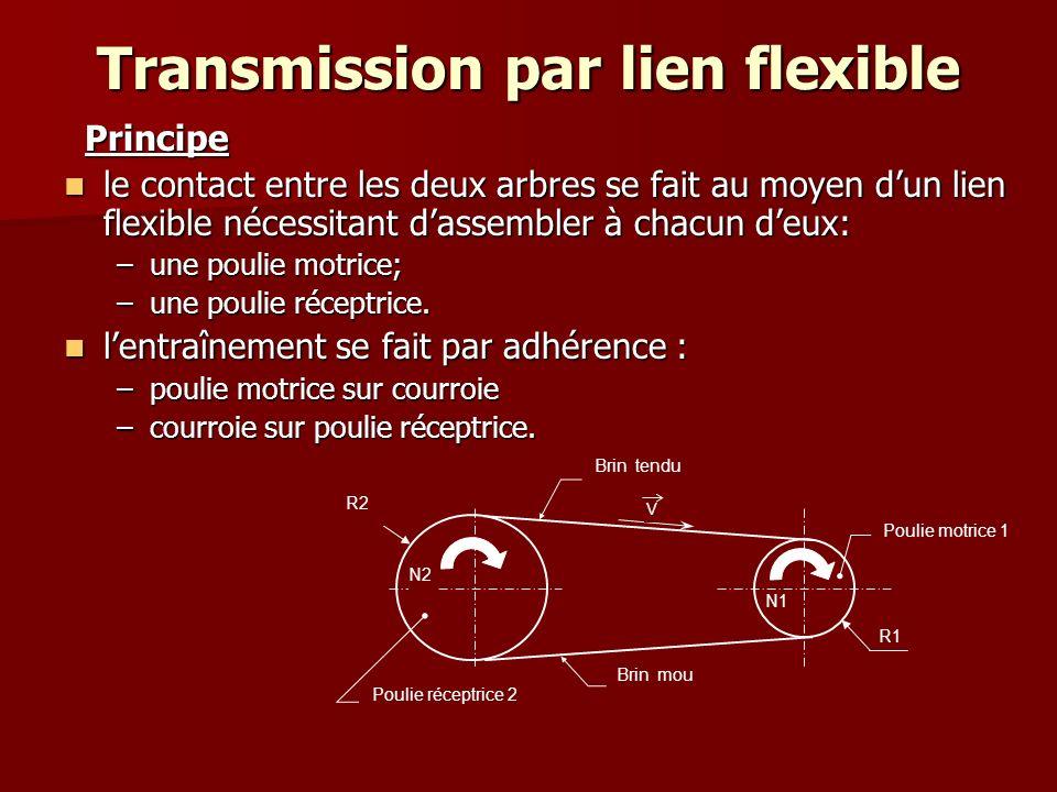 Transmission par lien flexible