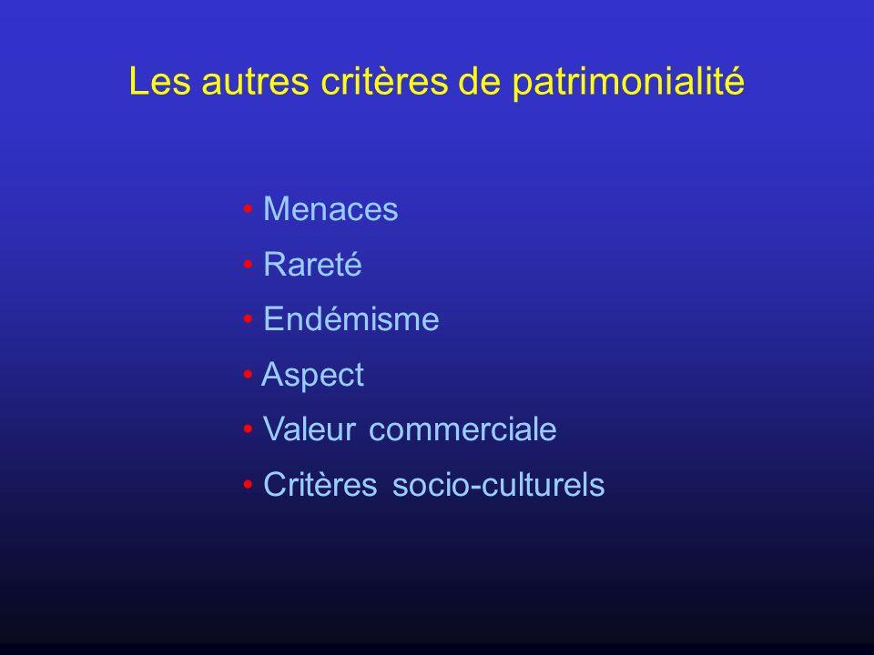 Les autres critères de patrimonialité
