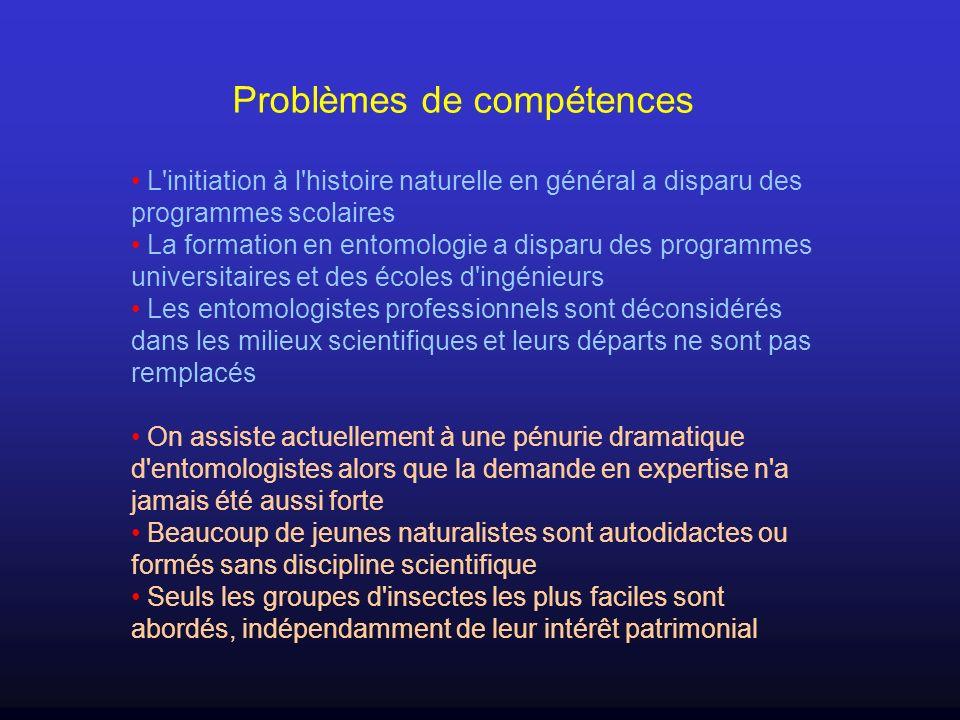 Problèmes de compétences