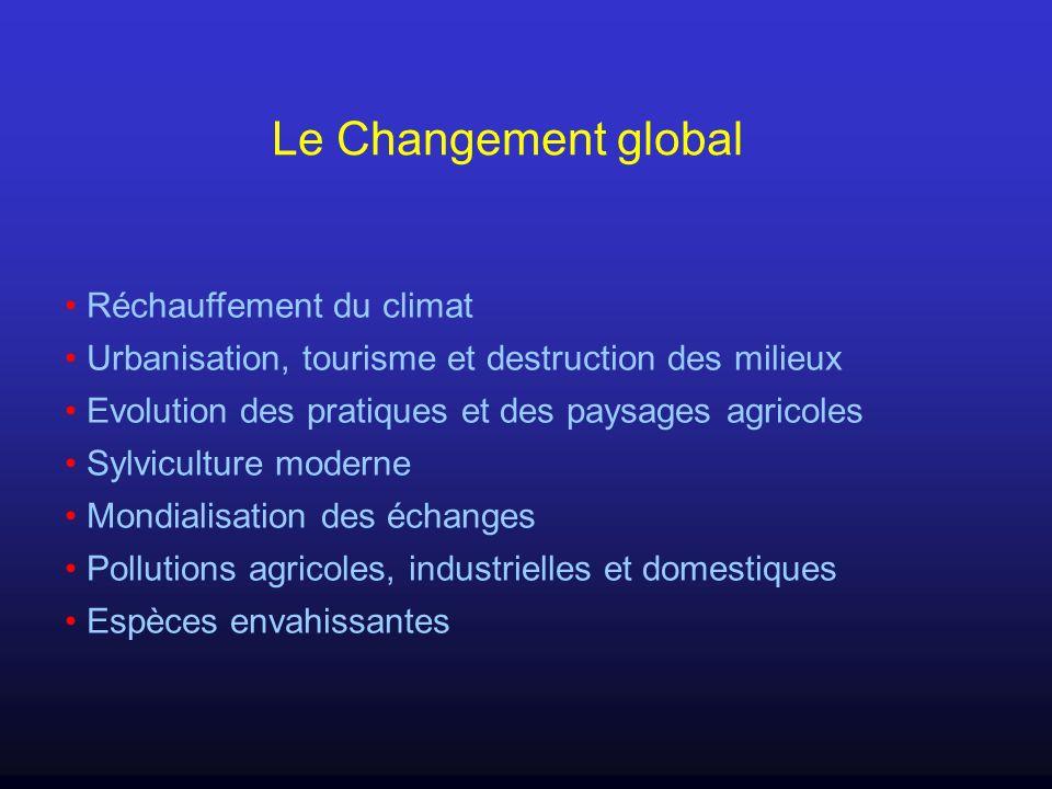 Le Changement global Réchauffement du climat