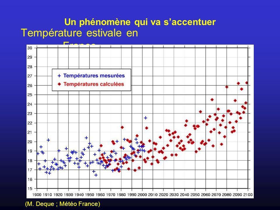 Température estivale en France
