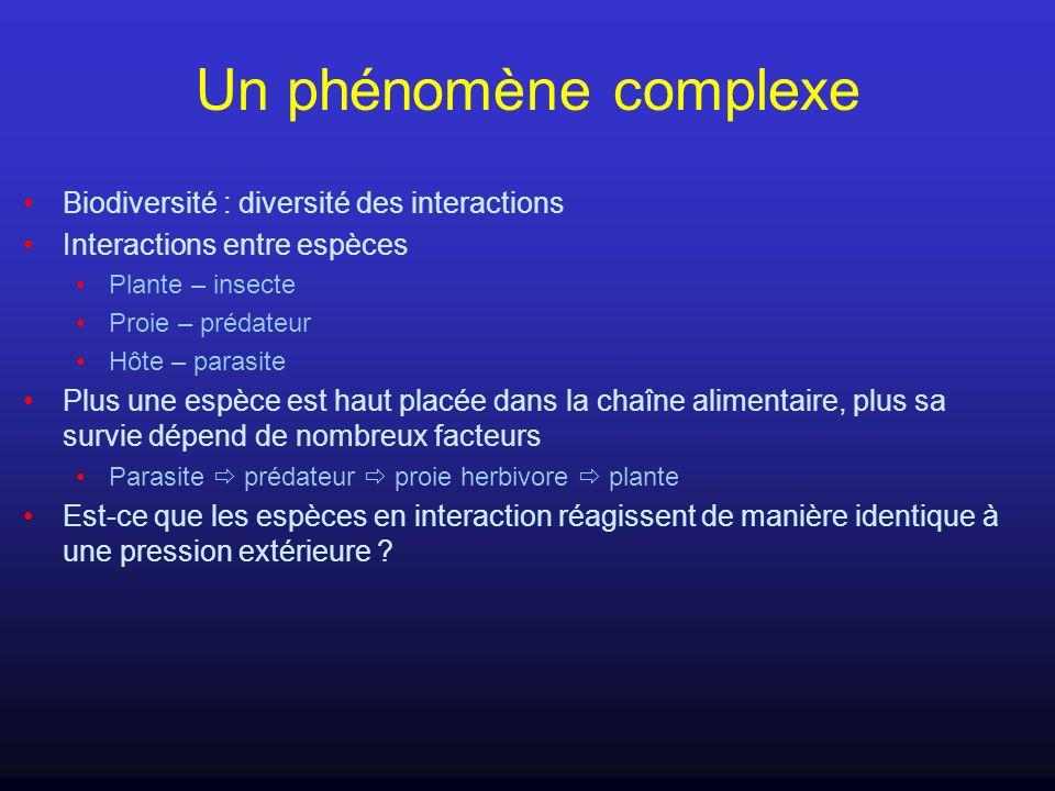Un phénomène complexe Biodiversité : diversité des interactions