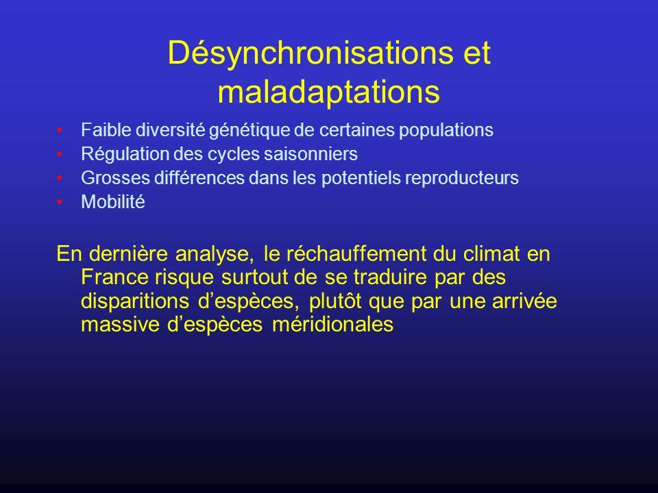 Désynchronisations et maladaptations