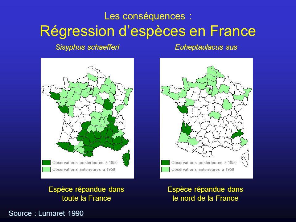 Les conséquences : Régression d'espèces en France