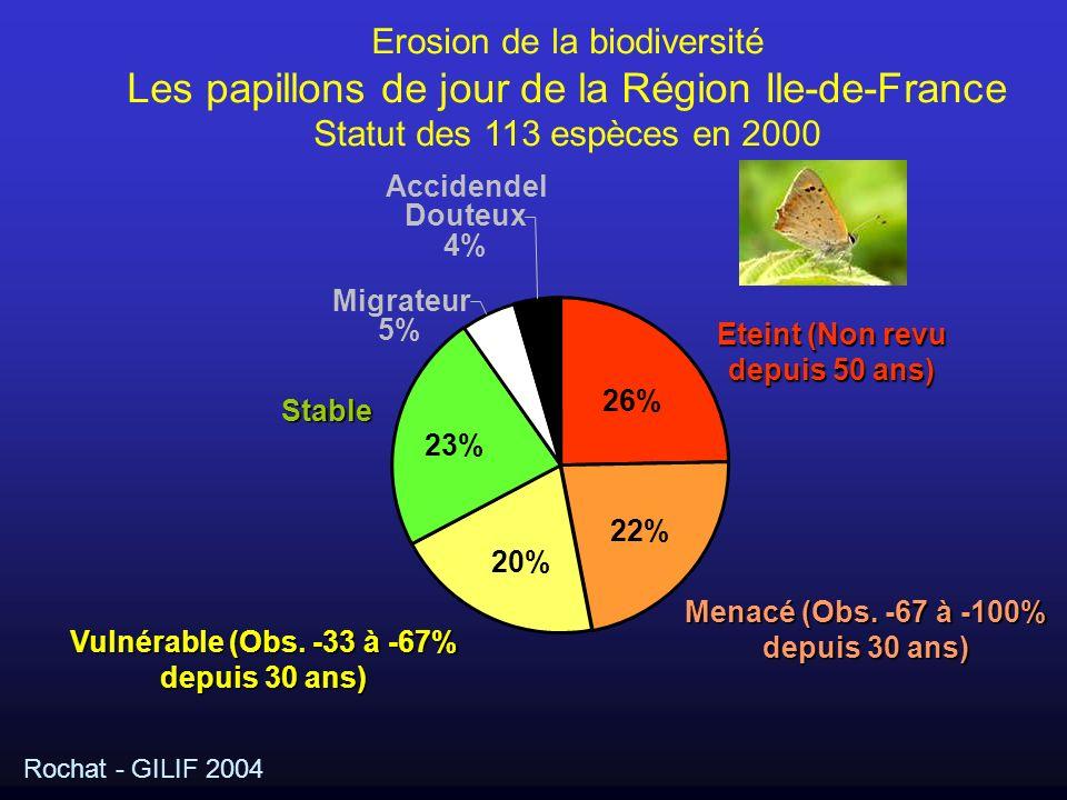 Les papillons de jour de la Région Ile-de-France