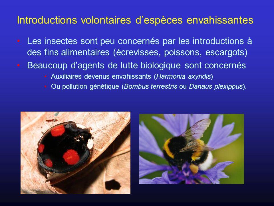 Introductions volontaires d'espèces envahissantes