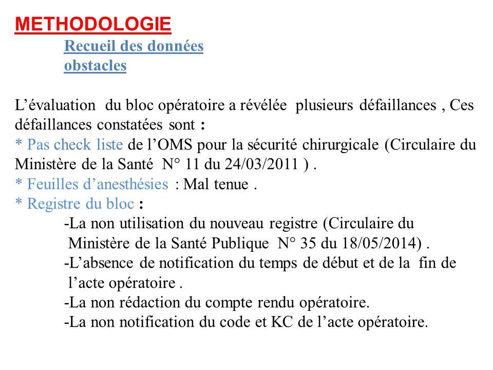 Evaluation des activit s du bloc op ratoire m thodologie - Cheque caution non rendu ...