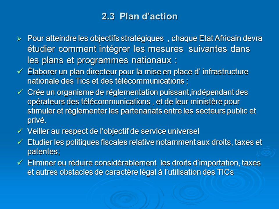 2.3 Plan d'action