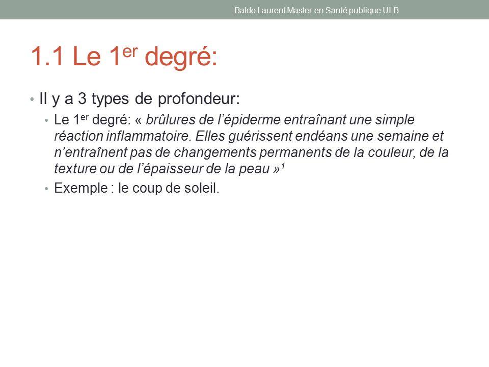 Baldo laurent master en sant publique ulb ppt video online t l charger - Coup de soleil 2eme degre ...