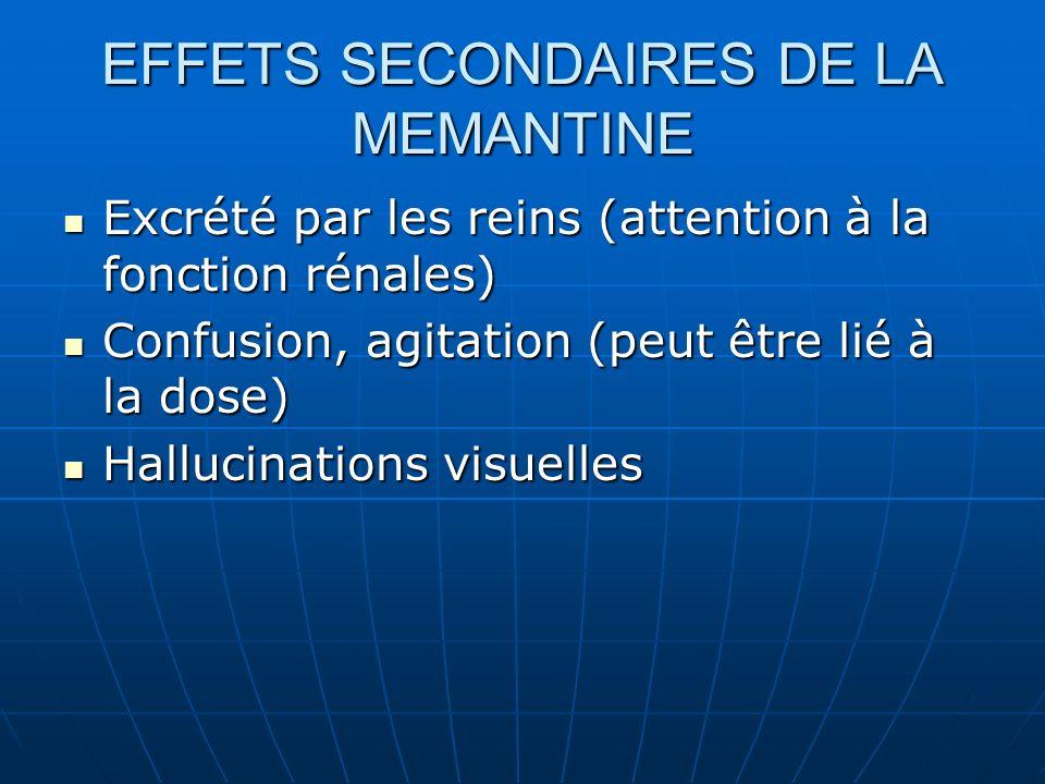 EFFETS SECONDAIRES DE LA MEMANTINE