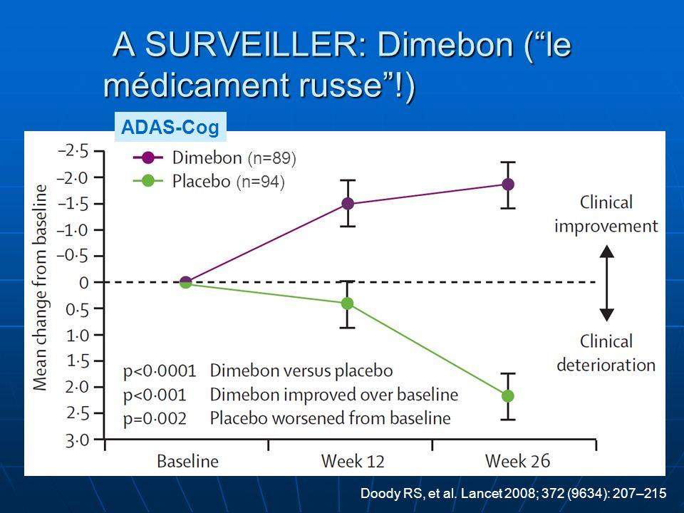 A SURVEILLER: Dimebon ( le médicament russe !)