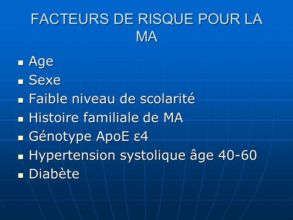 FACTEURS DE RISQUE POUR LA MA