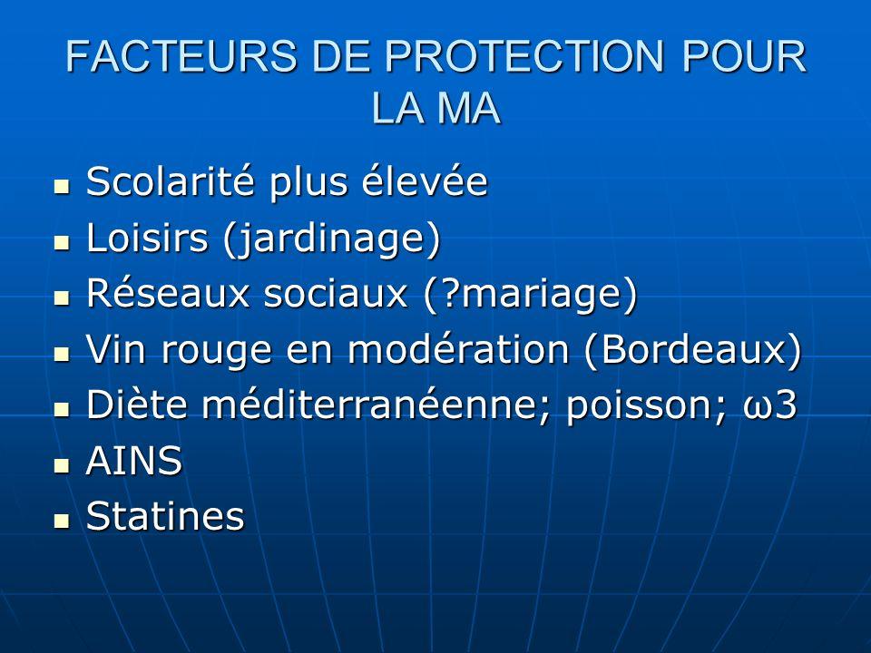 FACTEURS DE PROTECTION POUR LA MA
