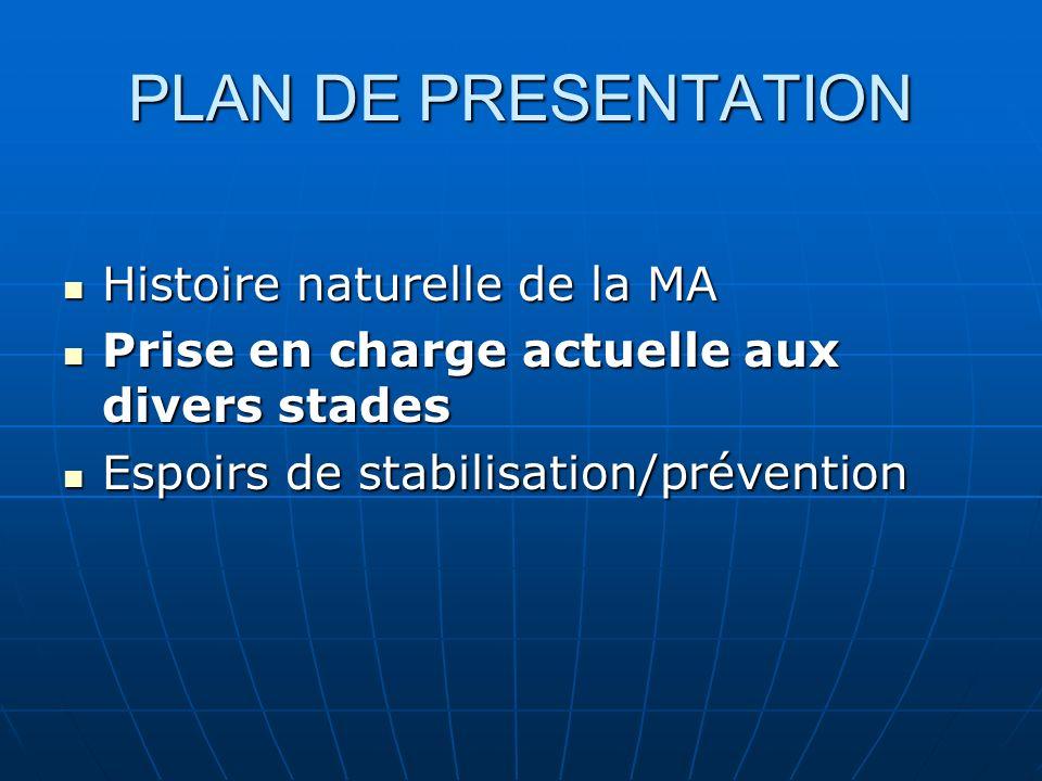 PLAN DE PRESENTATION Histoire naturelle de la MA