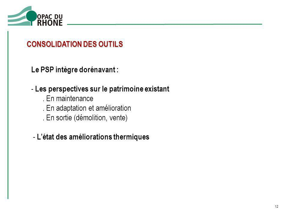 CONSOLIDATION DES OUTILS