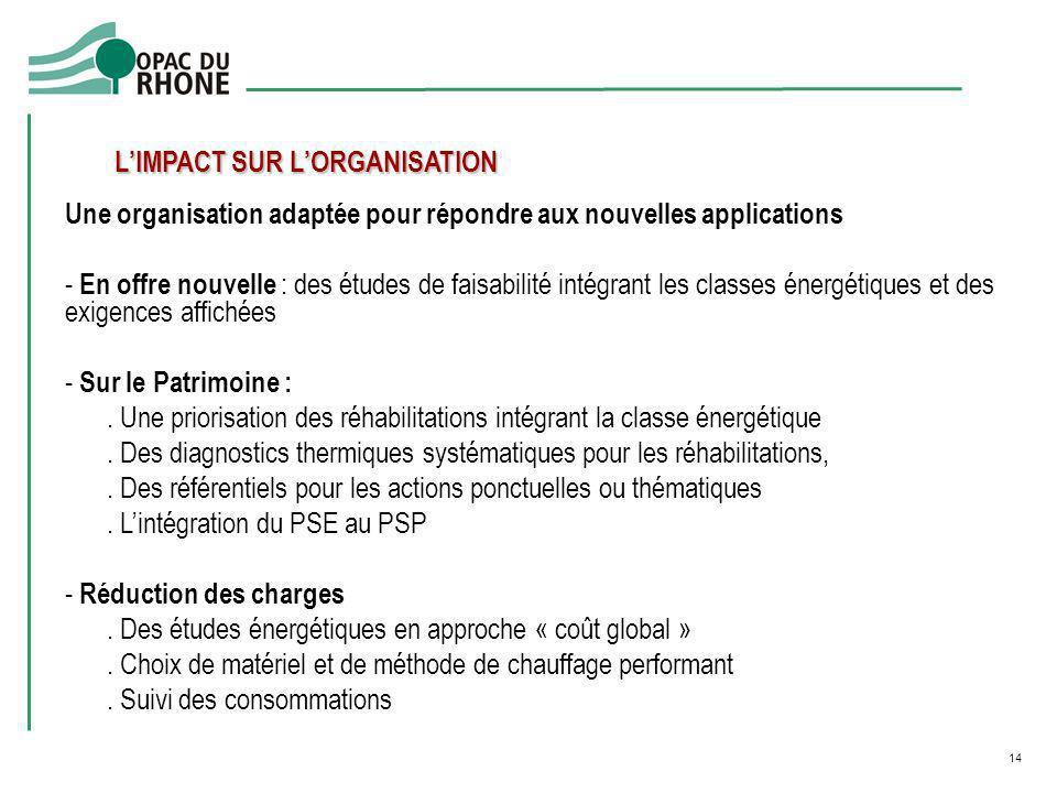 L'IMPACT SUR L'ORGANISATION