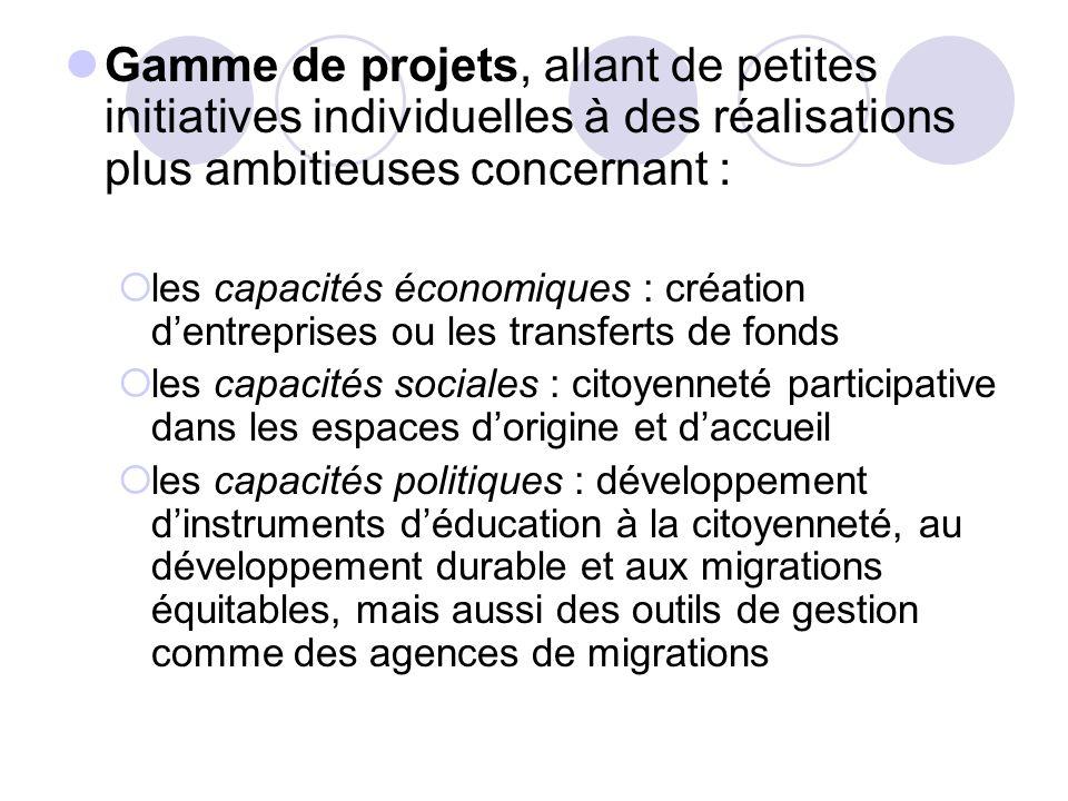 Gamme de projets, allant de petites initiatives individuelles à des réalisations plus ambitieuses concernant :