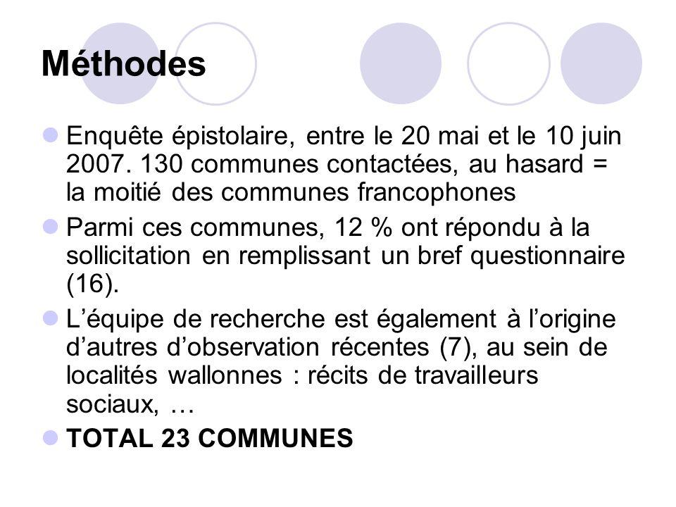 Méthodes Enquête épistolaire, entre le 20 mai et le 10 juin 2007. 130 communes contactées, au hasard = la moitié des communes francophones.