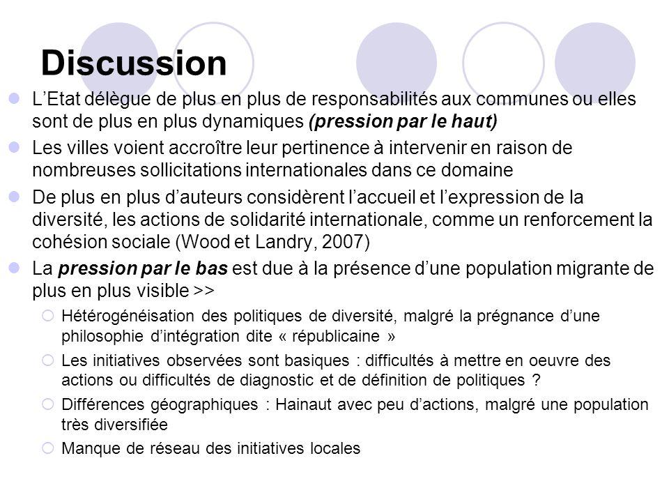 Discussion L'Etat délègue de plus en plus de responsabilités aux communes ou elles sont de plus en plus dynamiques (pression par le haut)