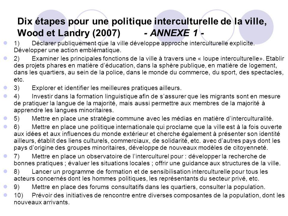 Dix étapes pour une politique interculturelle de la ville, Wood et Landry (2007) - ANNEXE 1 -