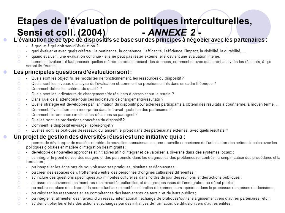 Etapes de l'évaluation de politiques interculturelles, Sensi et coll