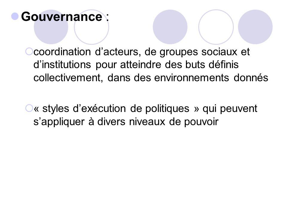 Gouvernance :