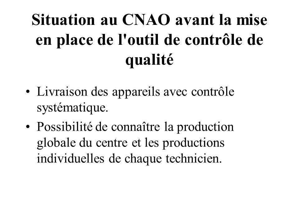 Situation au CNAO avant la mise en place de l outil de contrôle de qualité