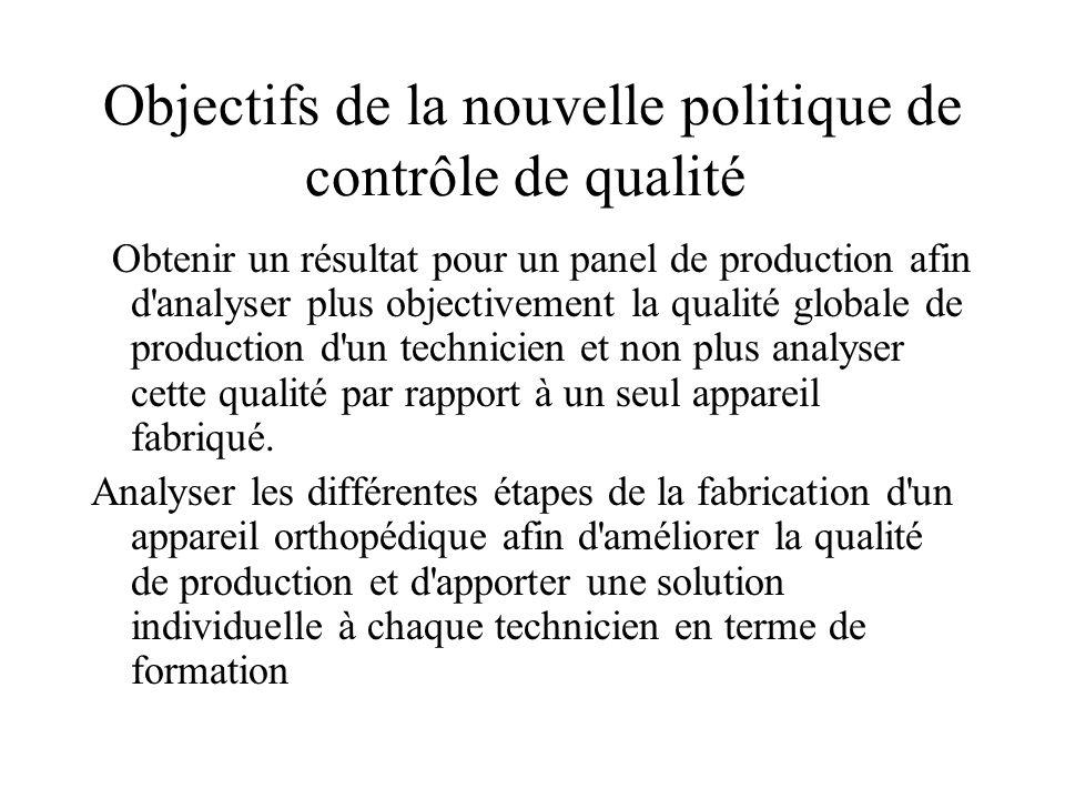 Objectifs de la nouvelle politique de contrôle de qualité