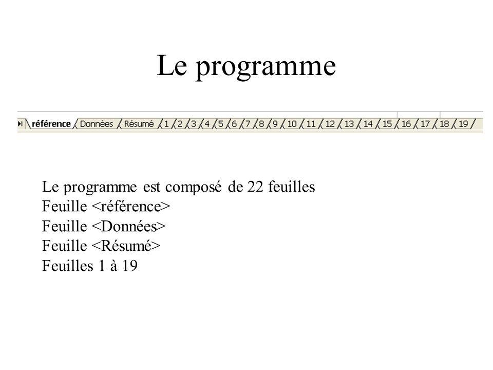 Le programme Le programme est composé de 22 feuilles