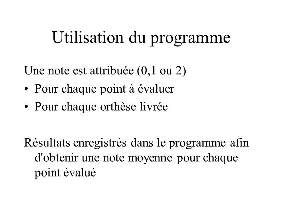 Utilisation du programme
