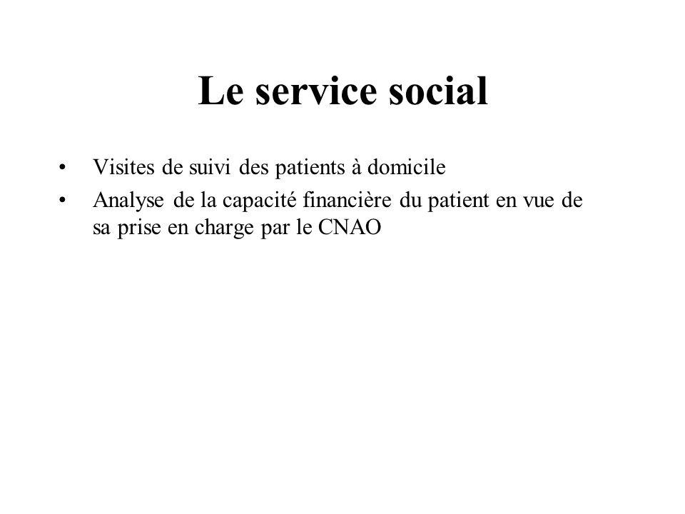 Le service social Visites de suivi des patients à domicile