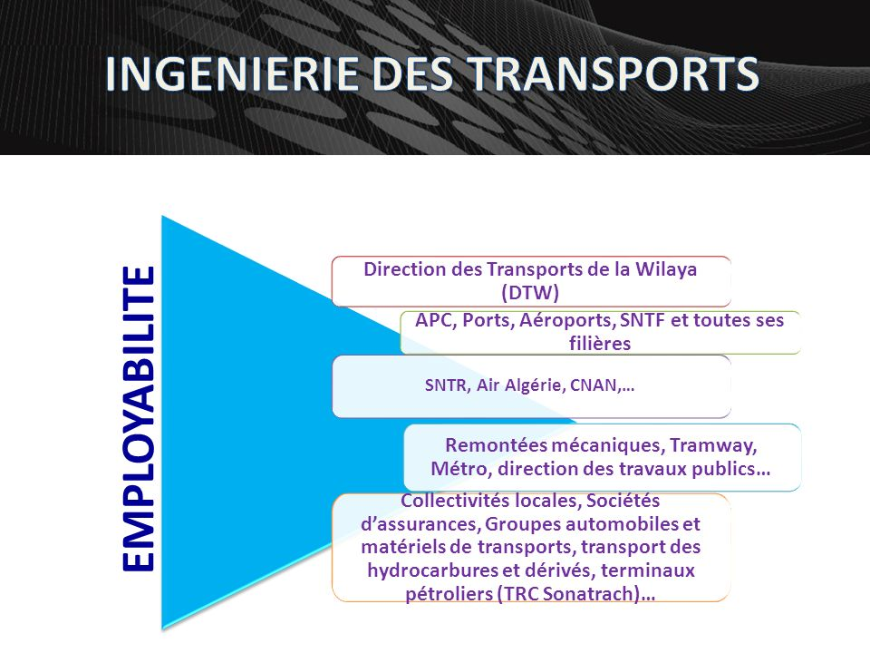Fili res recrutement national ppt t l charger - Office national des aeroports recrutement ...