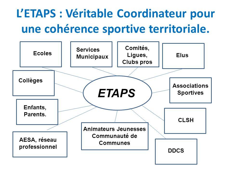 L'ETAPS : Véritable Coordinateur pour une cohérence sportive territoriale.