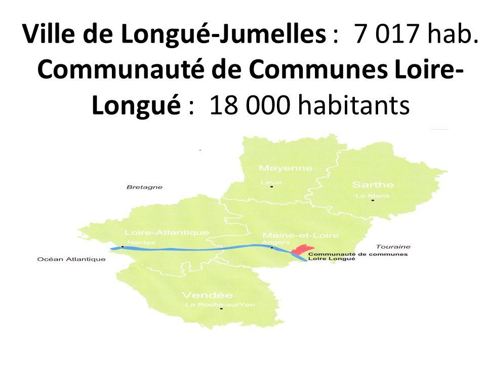 Ville de Longué-Jumelles : 7 017 hab