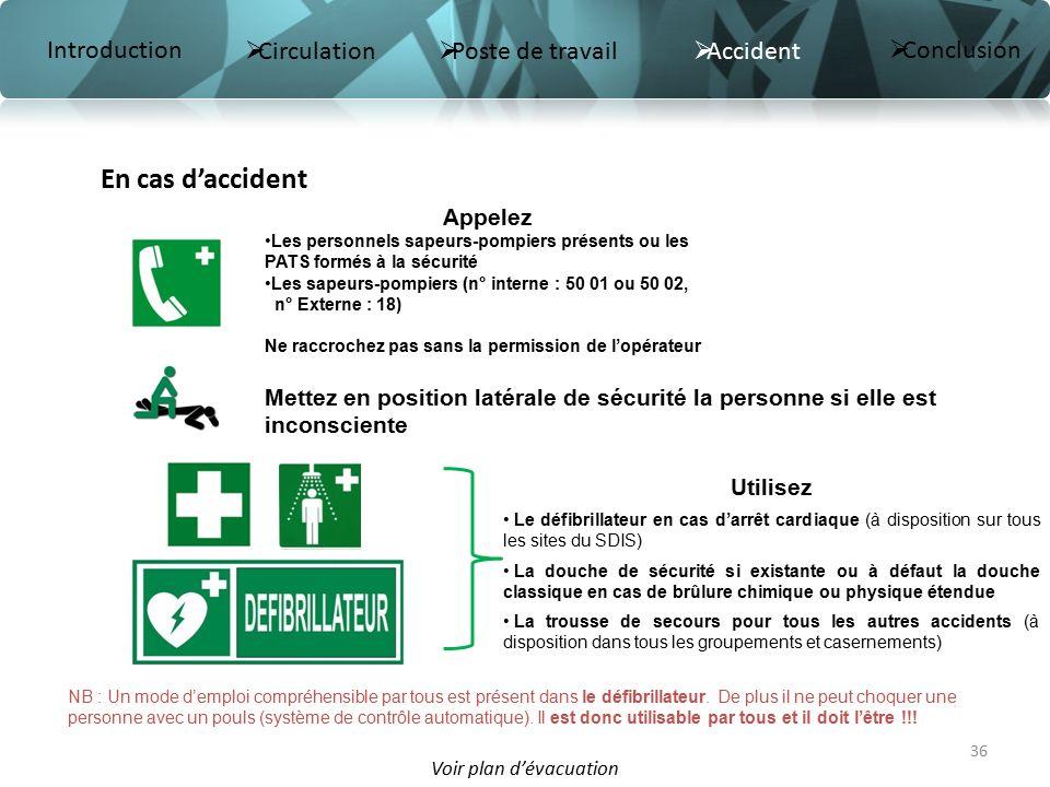 Accueil s curit des agents du sdis ppt t l charger for Cheville chimique mode d emploi