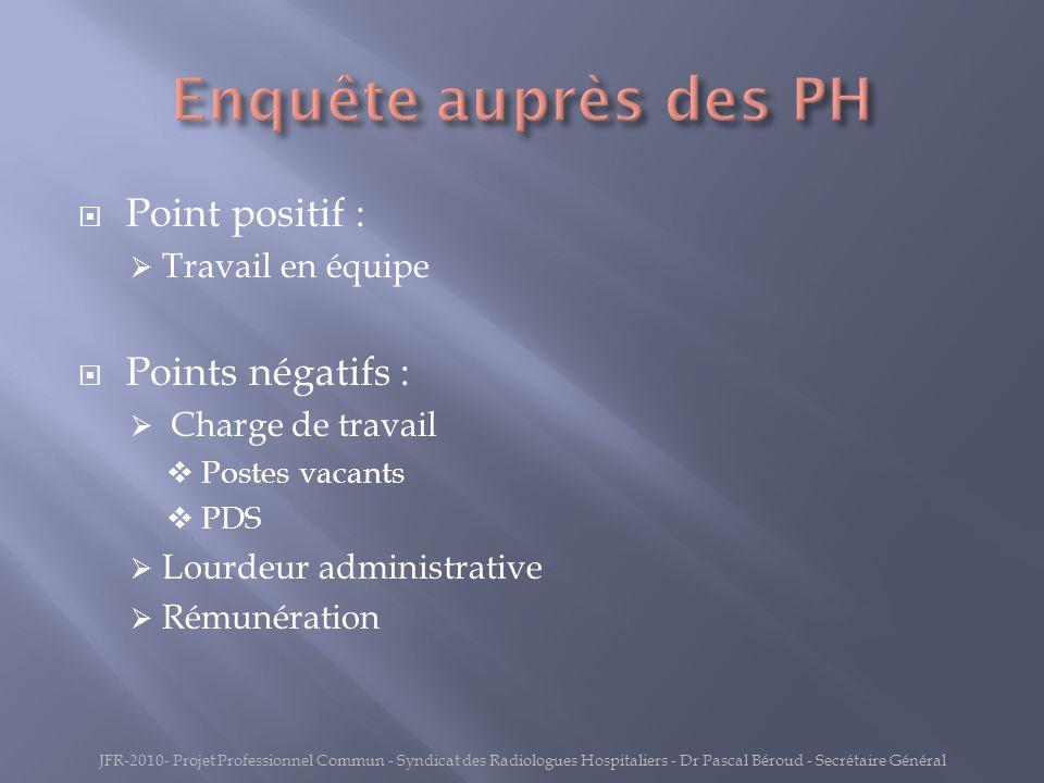 Enquête auprès des PH Point positif : Points négatifs :