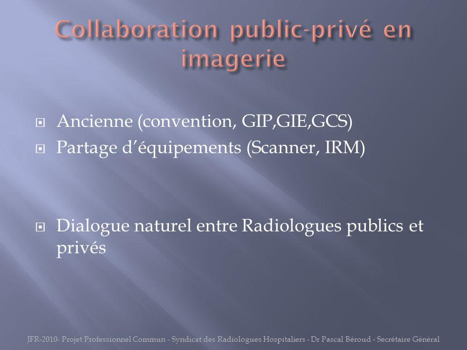 Collaboration public-privé en imagerie