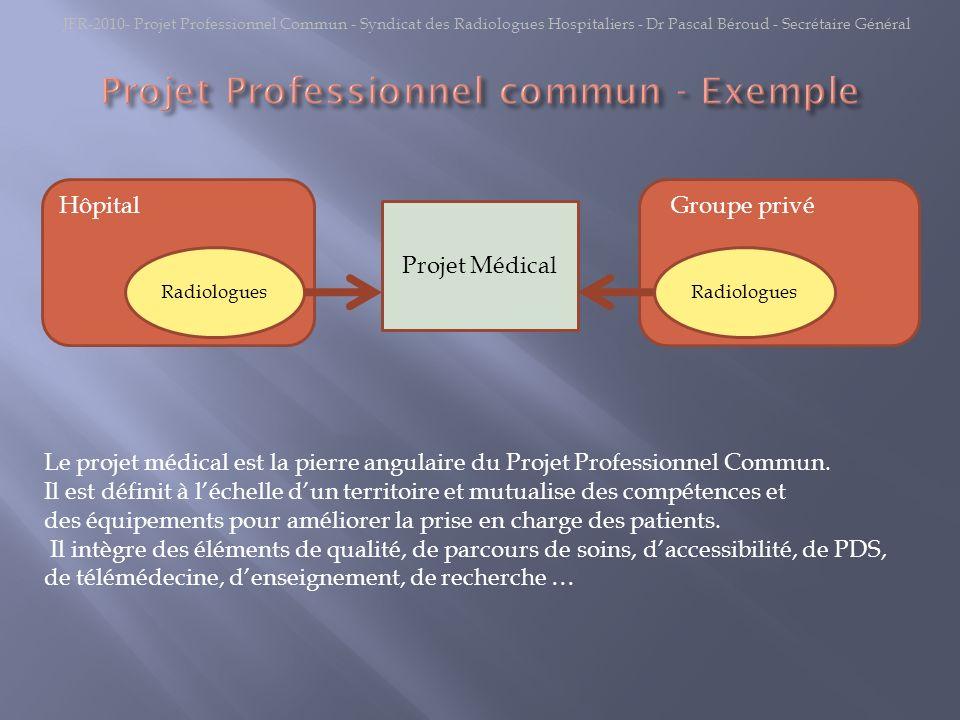 Projet Professionnel commun - Exemple