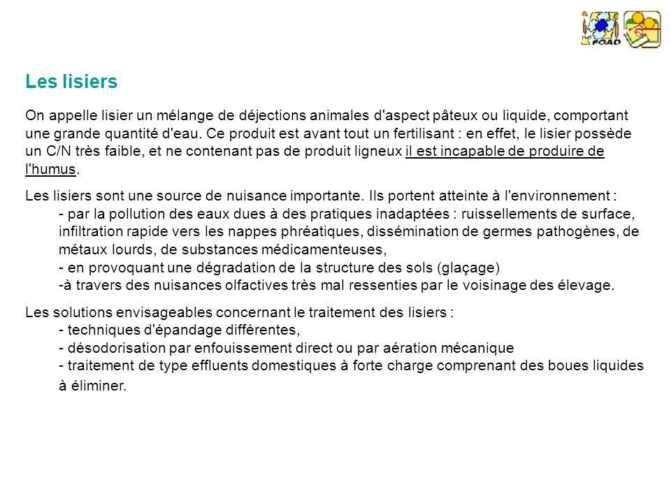 Les amendements humiques ppt video online t l charger for Portent of degradation