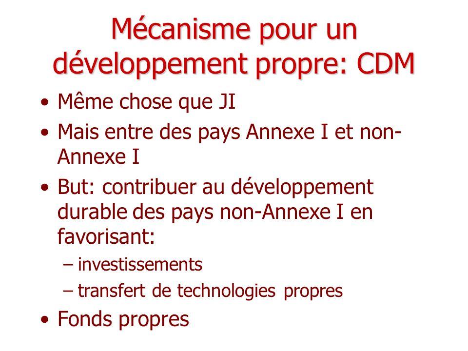 Mécanisme pour un développement propre: CDM